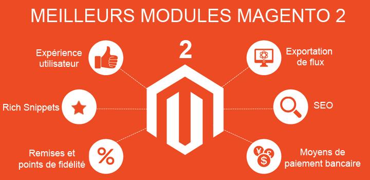 Les meilleurs modules Magento 2 par l'agence Alioze : modules gratuits et payants Magento SEO, Amazon, moyens de paiement bancaires, réseaux sociaux, etc.