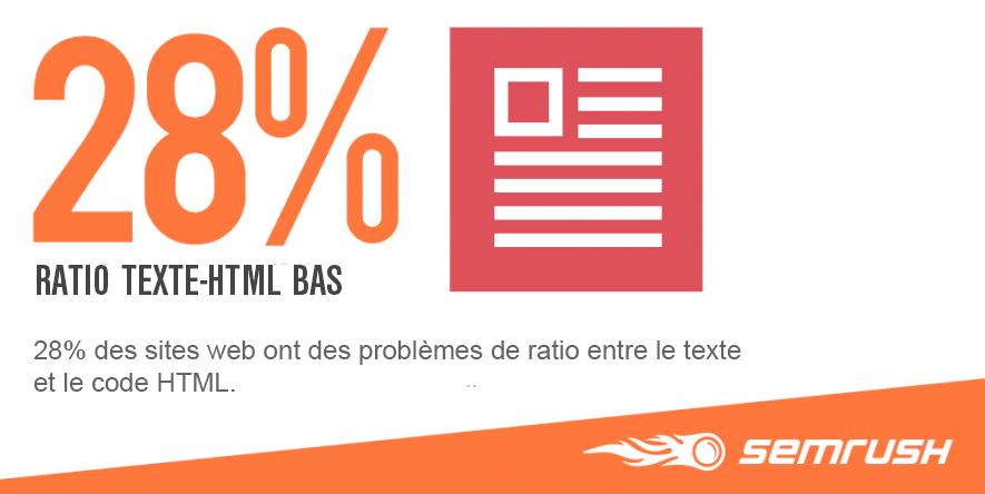 Une erreur SEO à ne pas commettre : un ratio texte-HTML trop faible