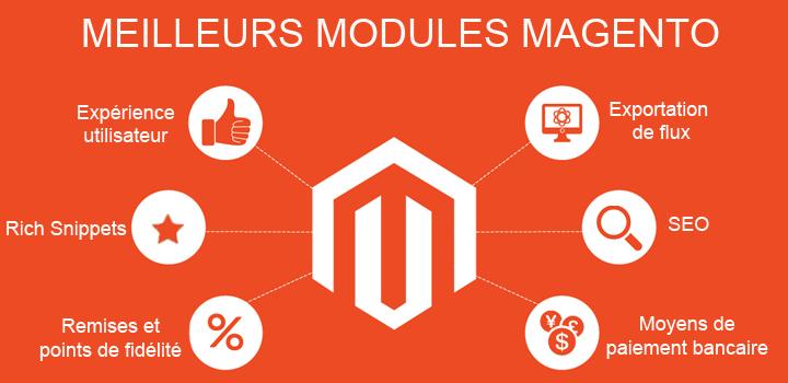 Les meilleurs modules Magento 1 par l'agence Alioze : modules gratuits et payants Magento SEO, Amazon, moyens de paiement bancaires, réseaux sociaux, etc.