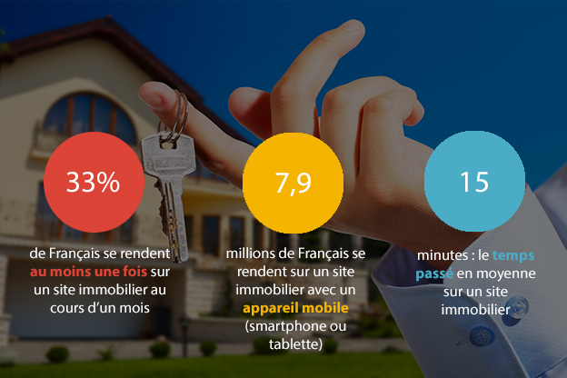 web immobilier