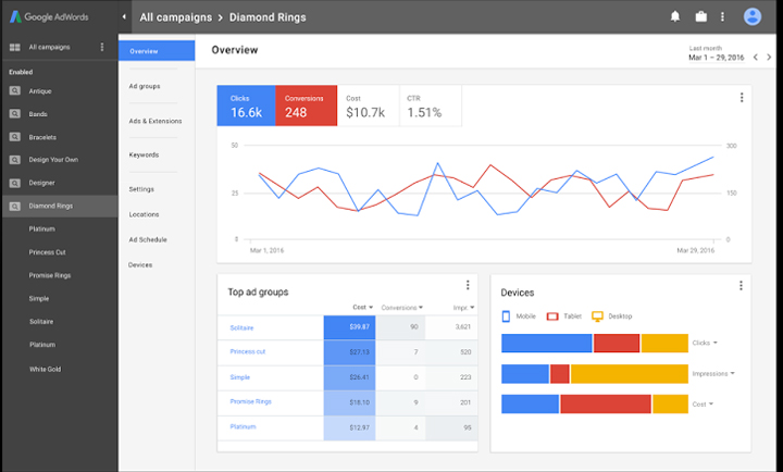 Adwords 2017 mobile ordinateur