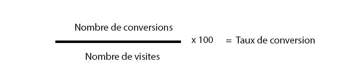 Calcul taux de conversion