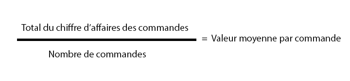 Calcul valeur moyenne par commande