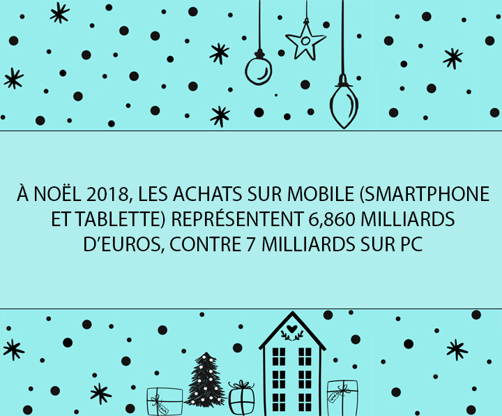 noel ecommerce mobile ordinateur