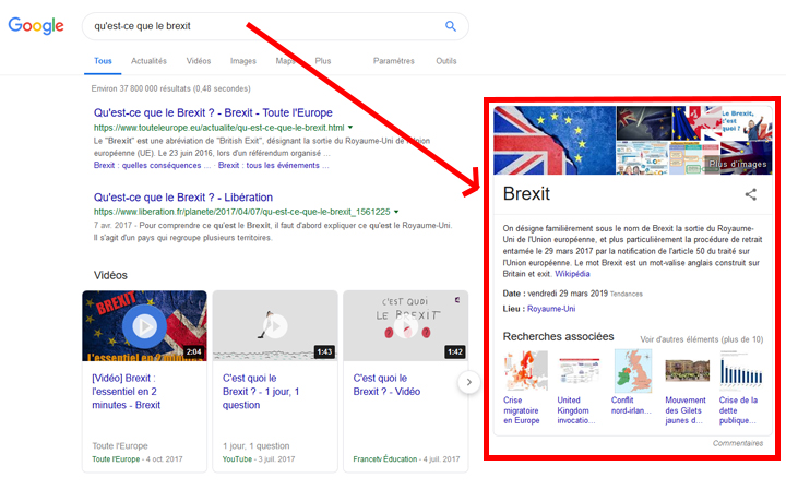 Exemple featured snippet definition