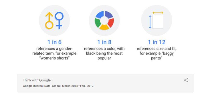 recherche-mode-par-couleur-google